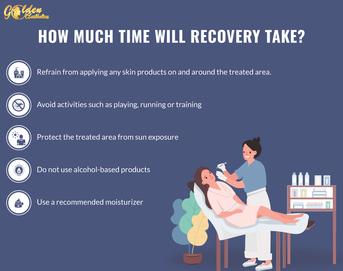 How-much-time-will-recovery-take-global aesthetics